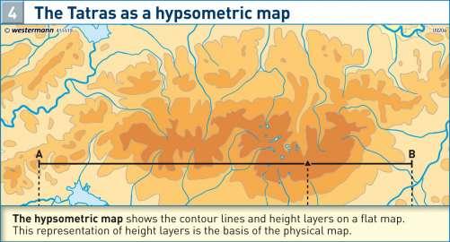 Diercke Karte The Tatras as a hypsometric map