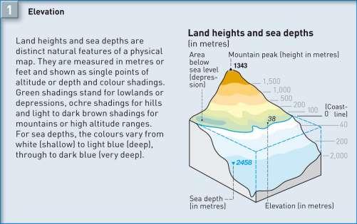 Diercke Karte Elevation