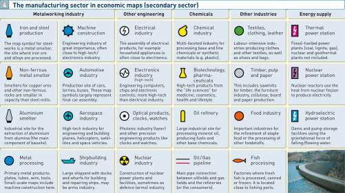 Diercke Karte The manufacturing sector in economic maps (secondary sector)