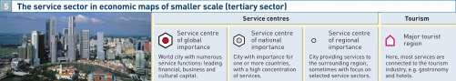 Diercke Karte The service sector in economic maps (tertiary sector)