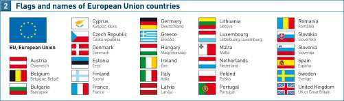 Maps Flags And Names Of European Union Countries Diercke