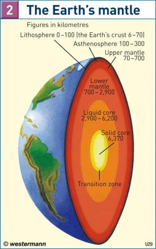 Diercke Karte The Earth's mantle
