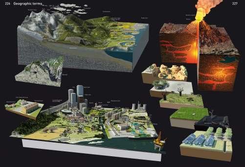 Diercke Karte Geographic terms