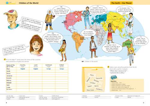 Diercke Karte Children of the World