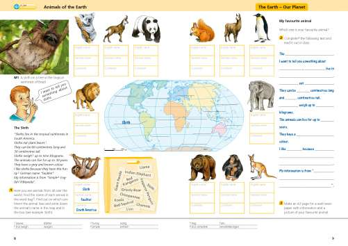 Diercke Karte Animals of the Earth
