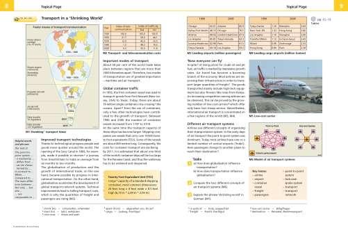 Diercke Karte Transport in a 'Shrinking World'