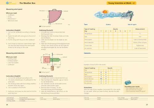 Diercke Karte The Weather Box