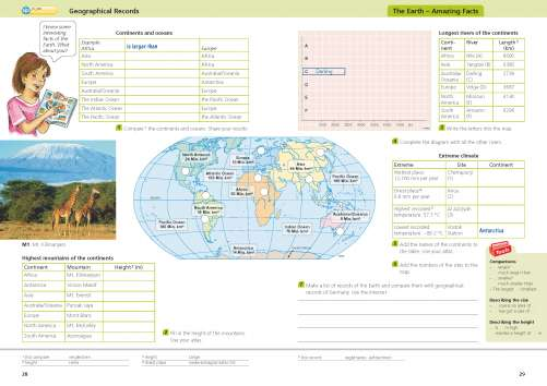 Diercke Karte Geographical Records