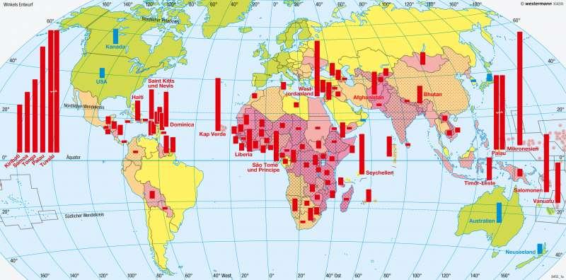 | Wirtschaft | Erde - Entwicklungsstand der Staaten | Karte 274/2