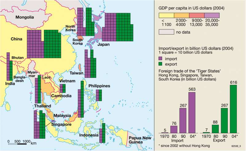 South East Asia - Economic data