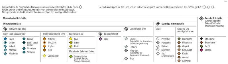 | Bergbau | Kartenlesen - Signaturen in der Wirtschaftskarte | Karte 14/3