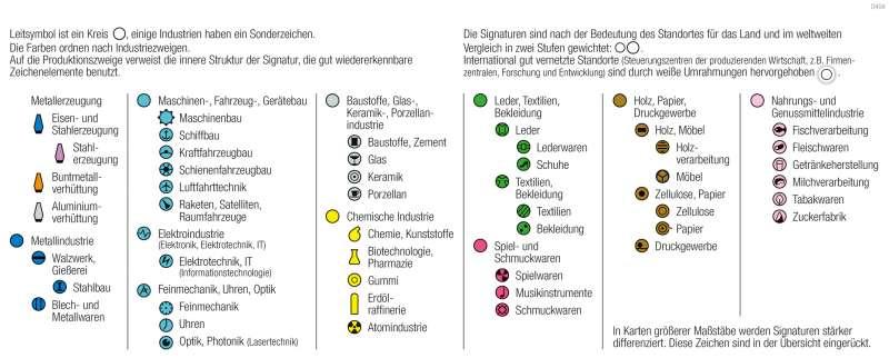 | Industrie | Kartenlesen - Signaturen in der Wirtschaftskarte | Karte 14/4