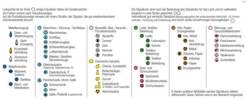 Industrie |  | Signaturen in der Wirtschaftskarte | Karte 7/8