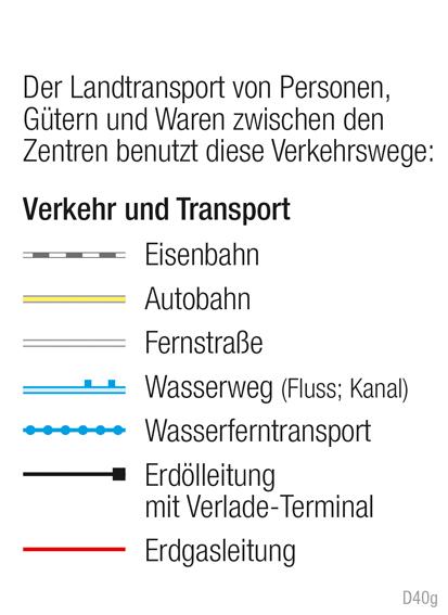 Verkehr      Signaturen in der Wirtschaftskarte   Karte 7/11