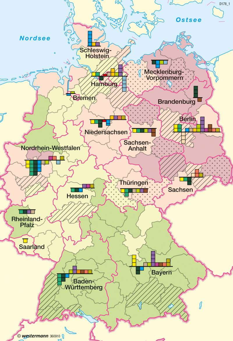 Deutschland | Arbeitslosigkeit und Binnenwanderung | Deutschland - Wirtschaftsstruktur | Karte 71/3