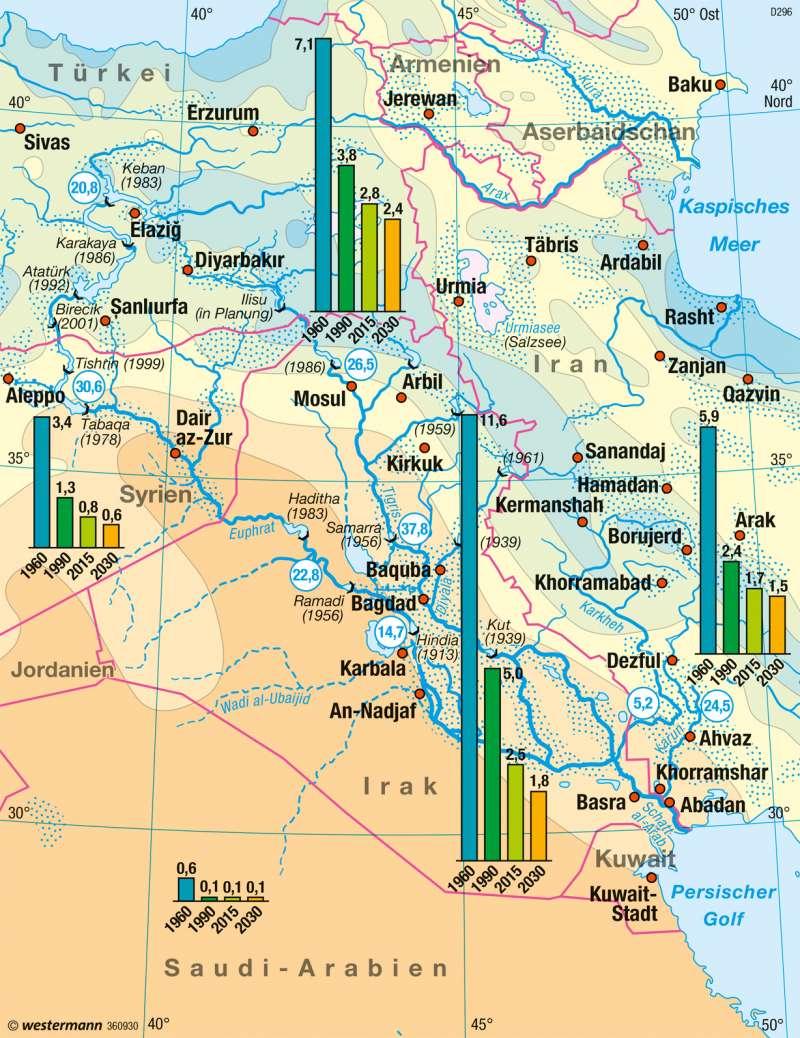 Euphrat Und Tigris