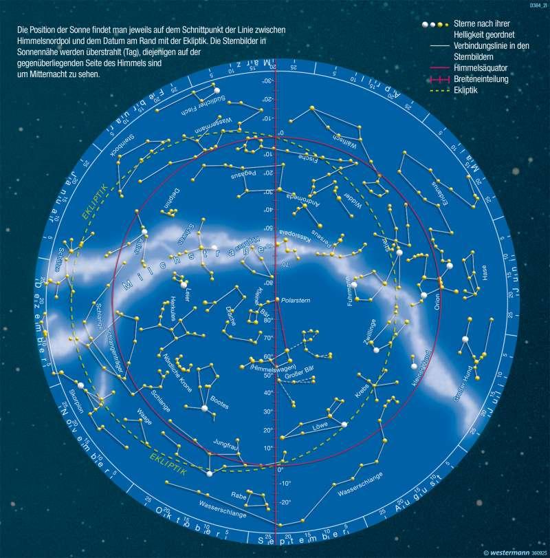 | Sternenhimmel über Mitteleuropa | Die Erde im Weltall | Karte 323/10
