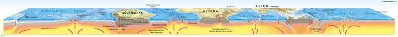 Schnitt durch die Erdkruste (schematisch) |  | Physische Übersicht | Karte -2/3