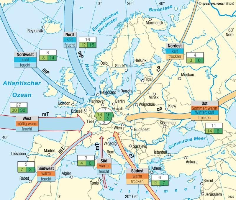 Mitteleuropa   Hauptluftmassen und Wetterlagen   Europa - Wetter und Atmosphäre   Karte 92/1