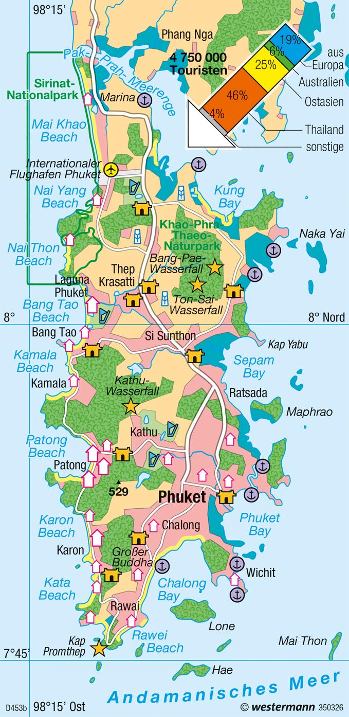 Phuket (Thailand) | Tourismusentwicklung | Erde - Tourismus | Karte 273/3