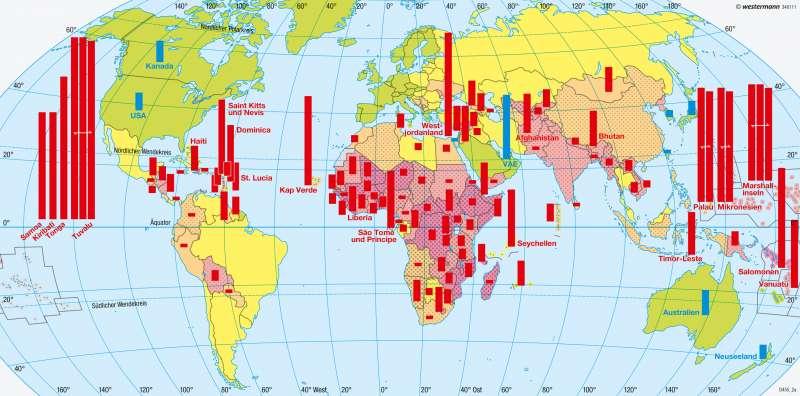 Erde | Wirtschaftskraft | Entwicklungsstand der Staaten | Karte 190/2