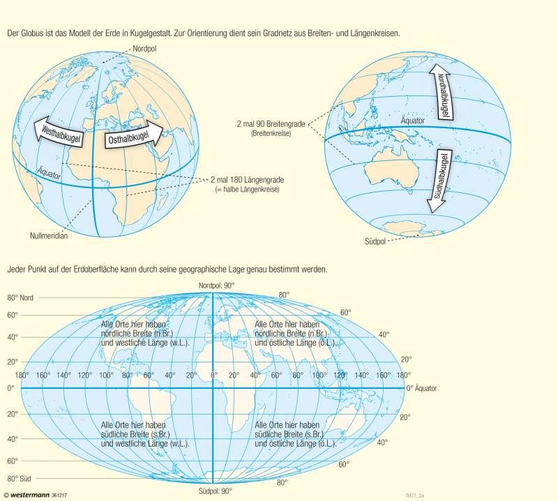 | Orientierung auf dem Globus - Gradnetz der Erde | Kartenlesen - Gradnetz und Orientierung | Karte 10/1