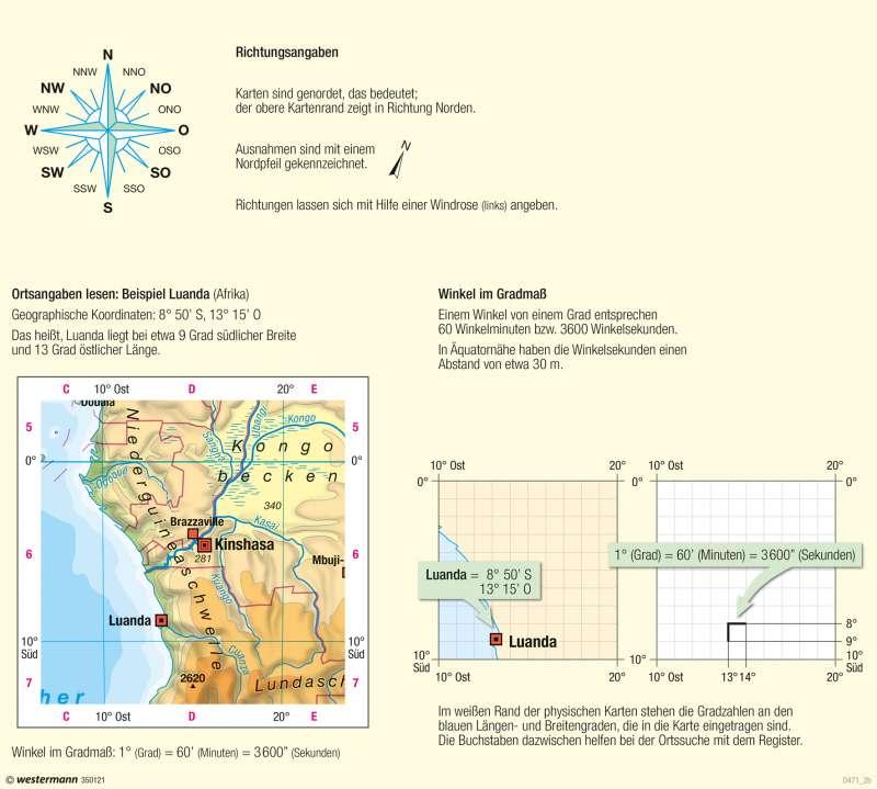 | Orientierung auf Karten - Himmelsrichtungen und Koordinaten | Kartenlesen - Gradnetz und Orientierung | Karte 10/2