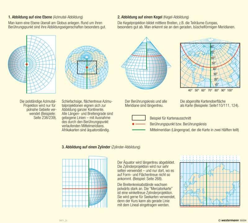 | Kartenprojektionen | Kartenlesen - Gradnetz und Orientierung | Karte 11/4