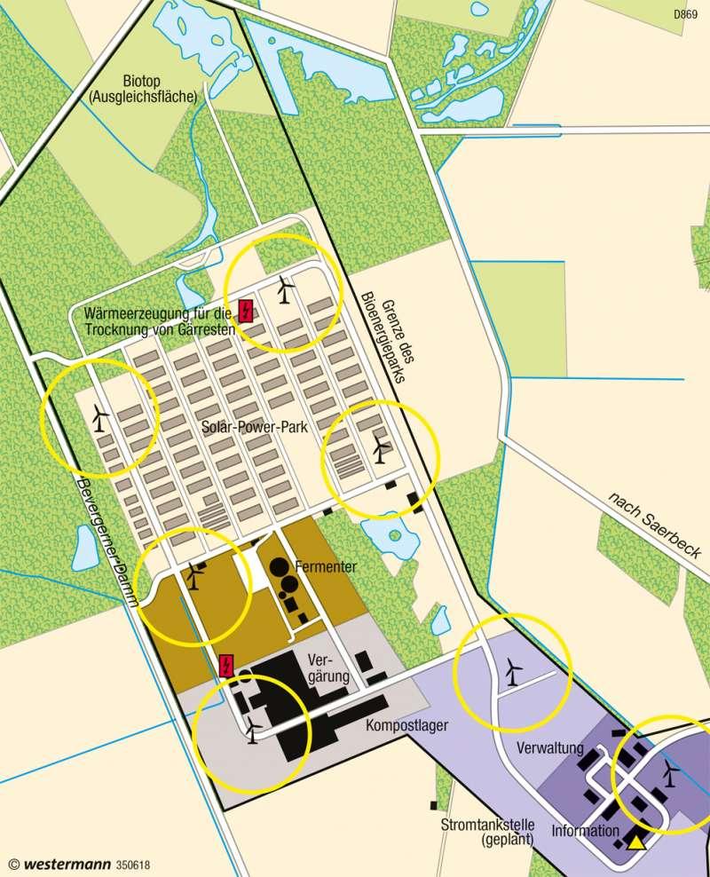 Saerbeck (Münsterland) | Bioenergiepark | Nachhaltige Entwicklungspfade | Karte 49/5