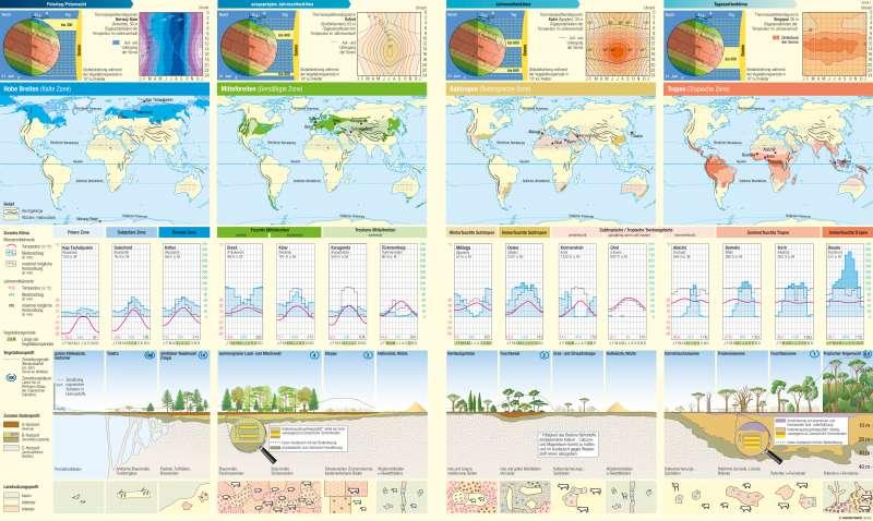 Erde | Landschaftszonen (ökozonale Gliederung) | Erde - Landschaftszonen (ökozonale Gliederung) | Karte 254/1