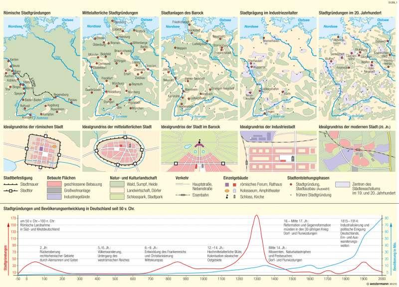 Deutschland | Phasen der Stadtentstehung | Deutschland - Historische Stadtentwicklung | Karte 74/1