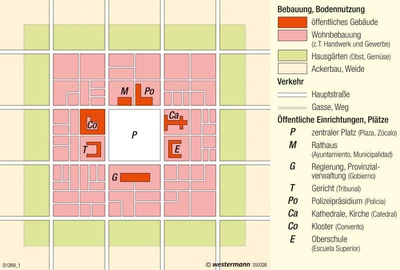 | Idealplan der spanischen Kolonialstadt (16. Jh.) | Mexiko - Lateinamerikanische Stadt | Karte 223/4