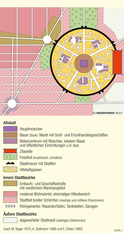 | Modell der orientalisch-islamischen Stadt | Naher und Mittlerer Osten - Siedlungsentwicklung | Karte 180/1