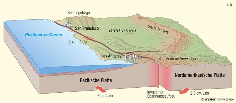 Kalifornien | San-Andreas-Verwerfung | Amerika - Physische Übersicht | Karte 207/3
