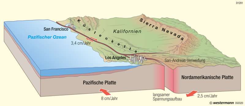 Kalifornien | San-Andreas-Verwerfung | Physische Übersicht | Karte 145/3