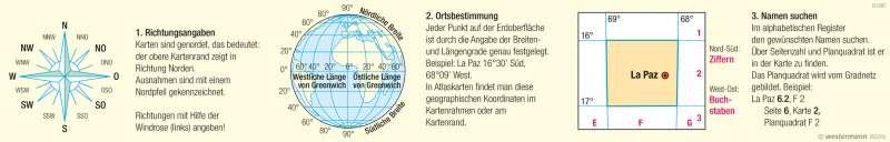 Orientierung in der Karte      Physische Karten auswerten   Karte 6/4