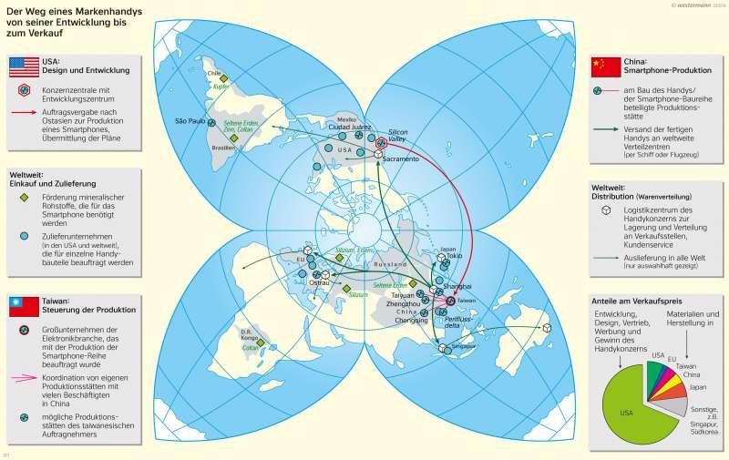 Erde   Globale Warenkette eines Smartphones   Erde - Globale Warenproduktion am Beispiel von Smartphones   Karte 46/1
