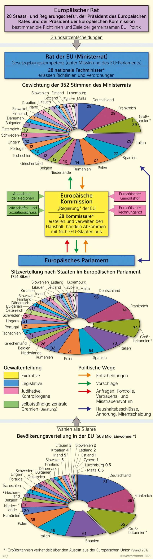 |  | Europa | Karte 108/1