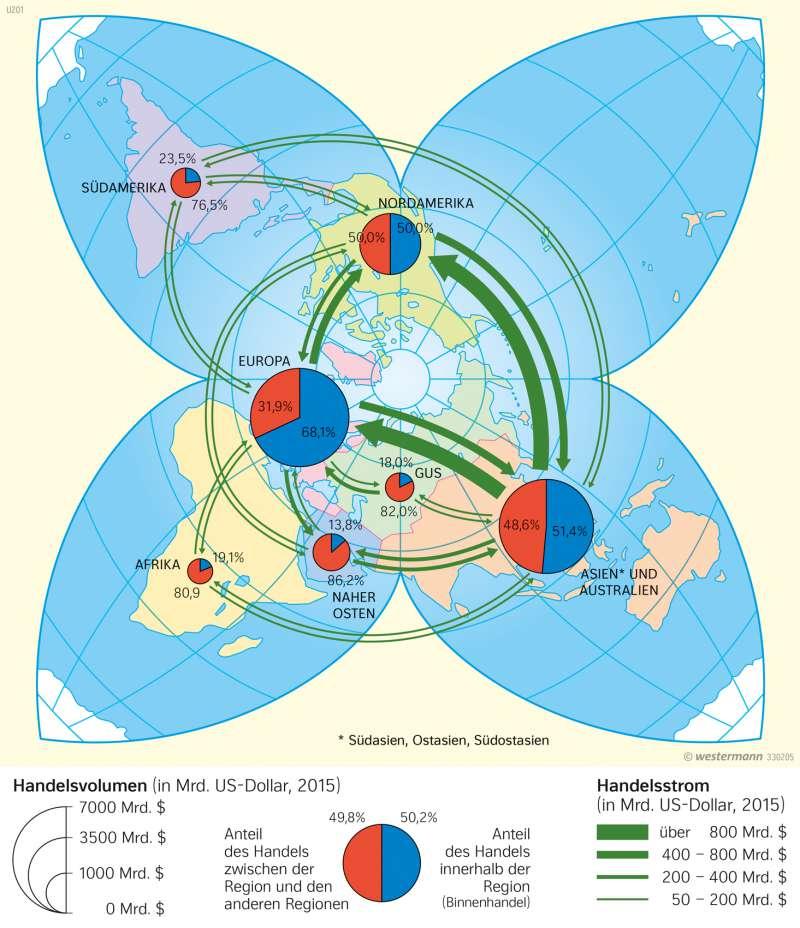 Globale Warenströme |  | Erde - Wirtschaftskraft und Welthandel | Karte 43/3