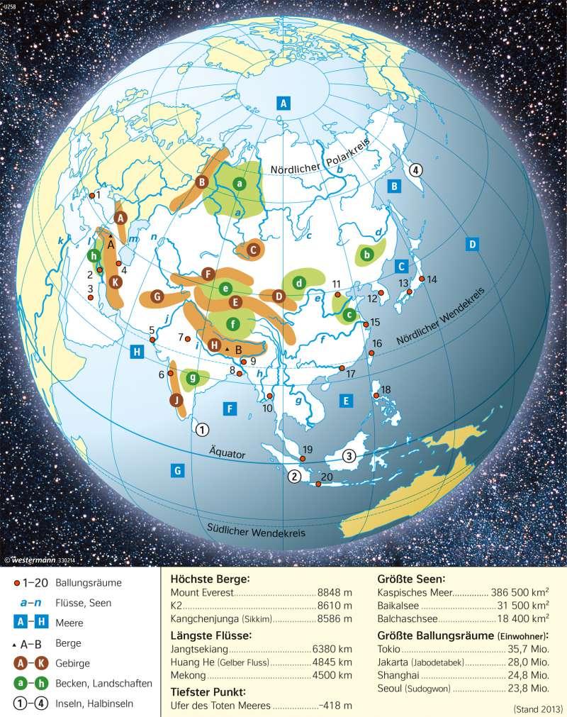 Asien | Topographie und Rekorde | Eurasien - Orientierung | Karte 152/1