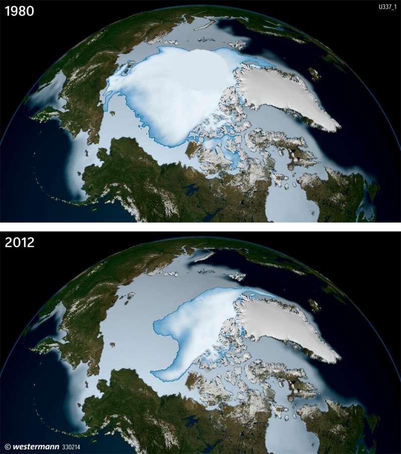 Arktis   Wandel der Eisbedeckung   Polargebiete - Antarktis und Arktis   Karte 204/2