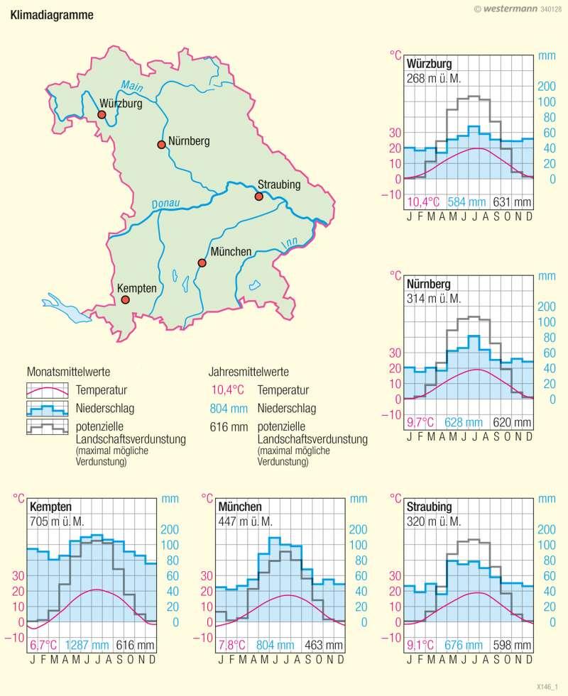 Bayern   Klimadiagramme   Landwirtschaft und Klima   Karte 17/4