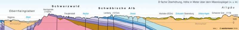 Baden-Württemberg   Geologisches Profil   Geologie   Karte 10/1
