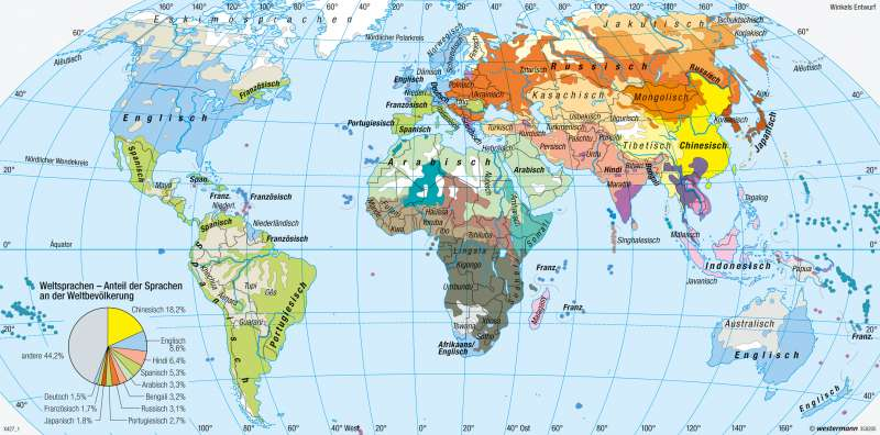 Erde | Sprachen | Erde - Religionen und Sprachen | Karte 278/2