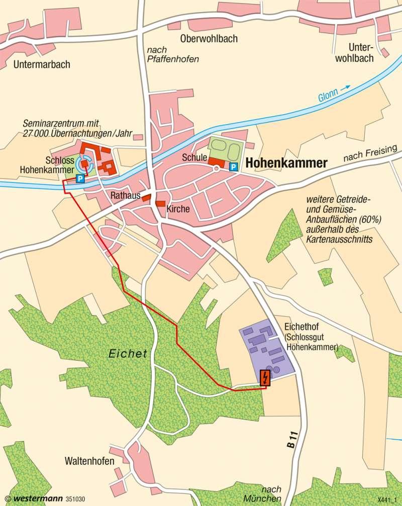 Hohenkammer (Oberbayern) | Bio-Landwirtschaft | Nachhaltige Entwicklungspfade | Karte 48/3