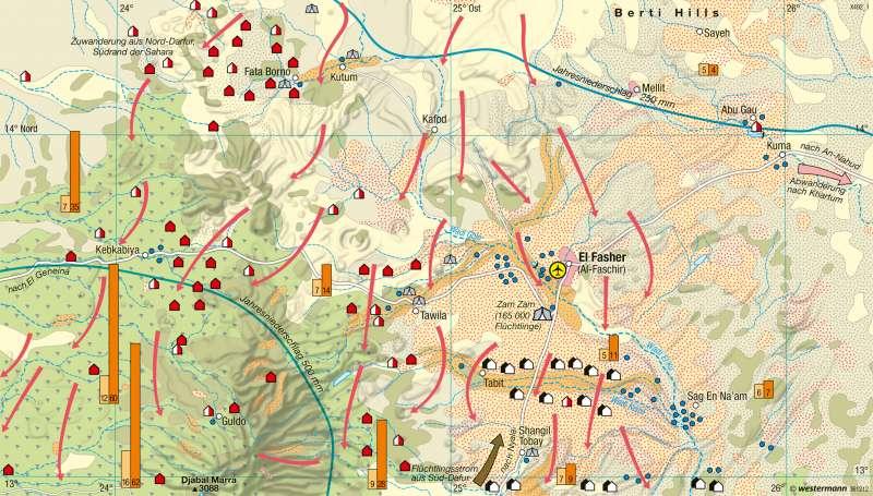 El Fasher (Sudan) | Desertifikation | Afrika - Ökozonale Landnutzung | Karte 151/5