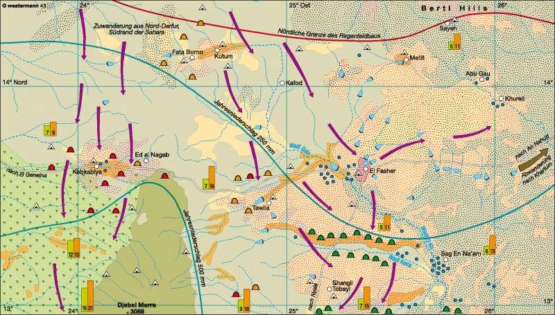 El Fasher (Sudan) | Desertifikation | Afrika - Landwirtschaft/Desertifikation | Karte 135/5