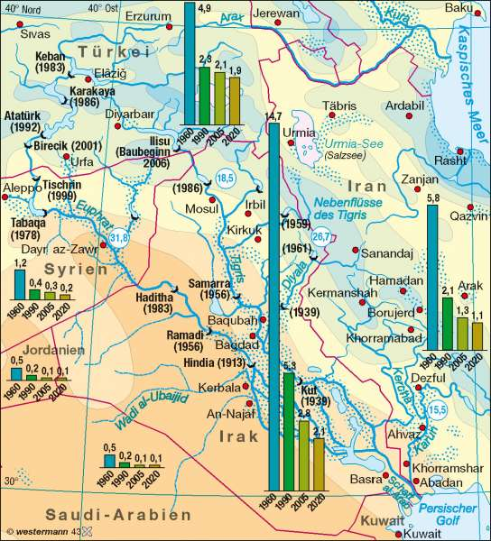 Diercke Weltatlas - Kartenansicht - Euphrat und Tigris ...