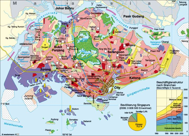 Stadtstaat Singapur | ein Wirtschaftszentrum Südostasiens | Singapur/Indonesien | Karte 177/1