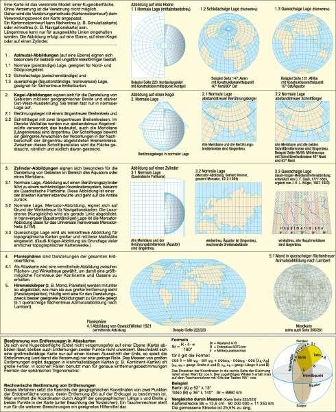 Kartennetzentwürfe/Entfernungsberechnung |  | Kartennetzentwürfe/Entfernungsberechnung | Karte 259/1